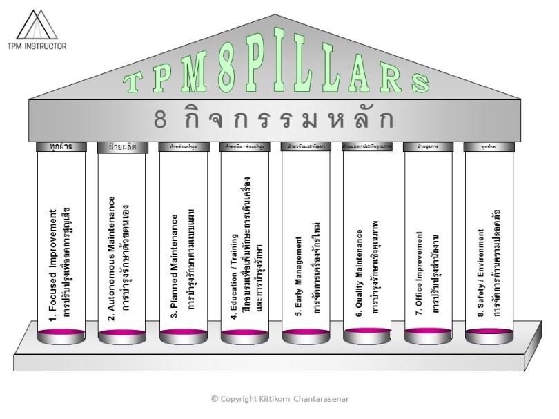 บทสรุป TPM 8 Pillar