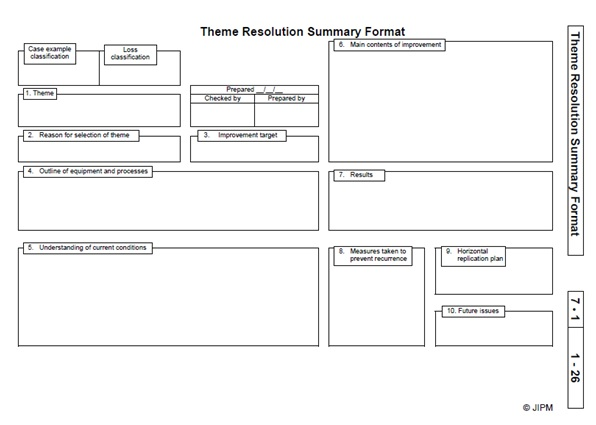 Theme Resolution Summaary Format